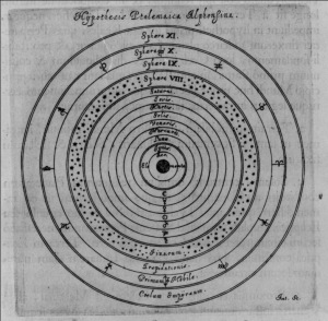 A medieval illustration of the ancient map of the universe, after Claudius Ptolemy (2ndC CE).